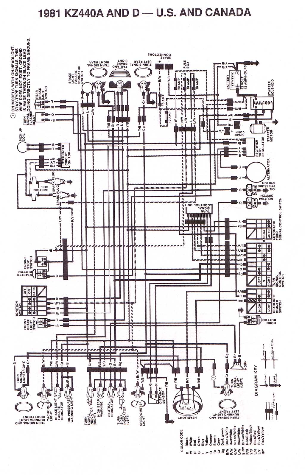 KZ440A and D wiring diagram %28US%29 1981 kawasaki ltd 440 rebuild thread page 5 barf bay area 1980 Kawasaki KZ750 Wiring-Diagram at webbmarketing.co