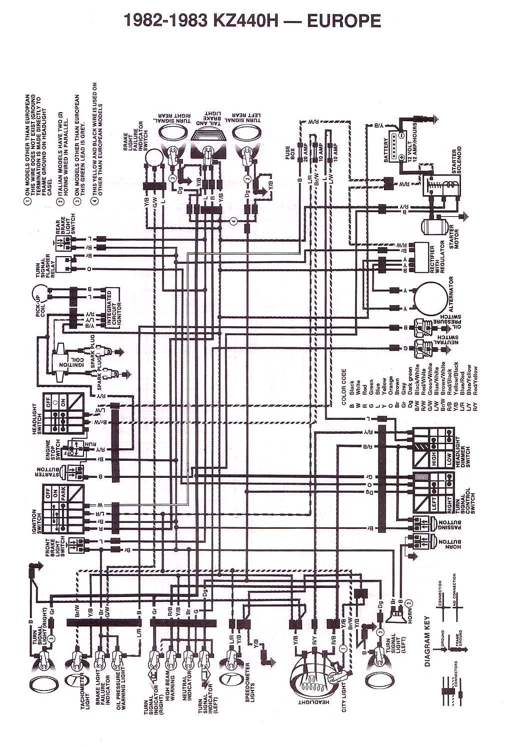 Kawa Z440 Uk Motorbike Forum 440 Big Block Wiring Diagram