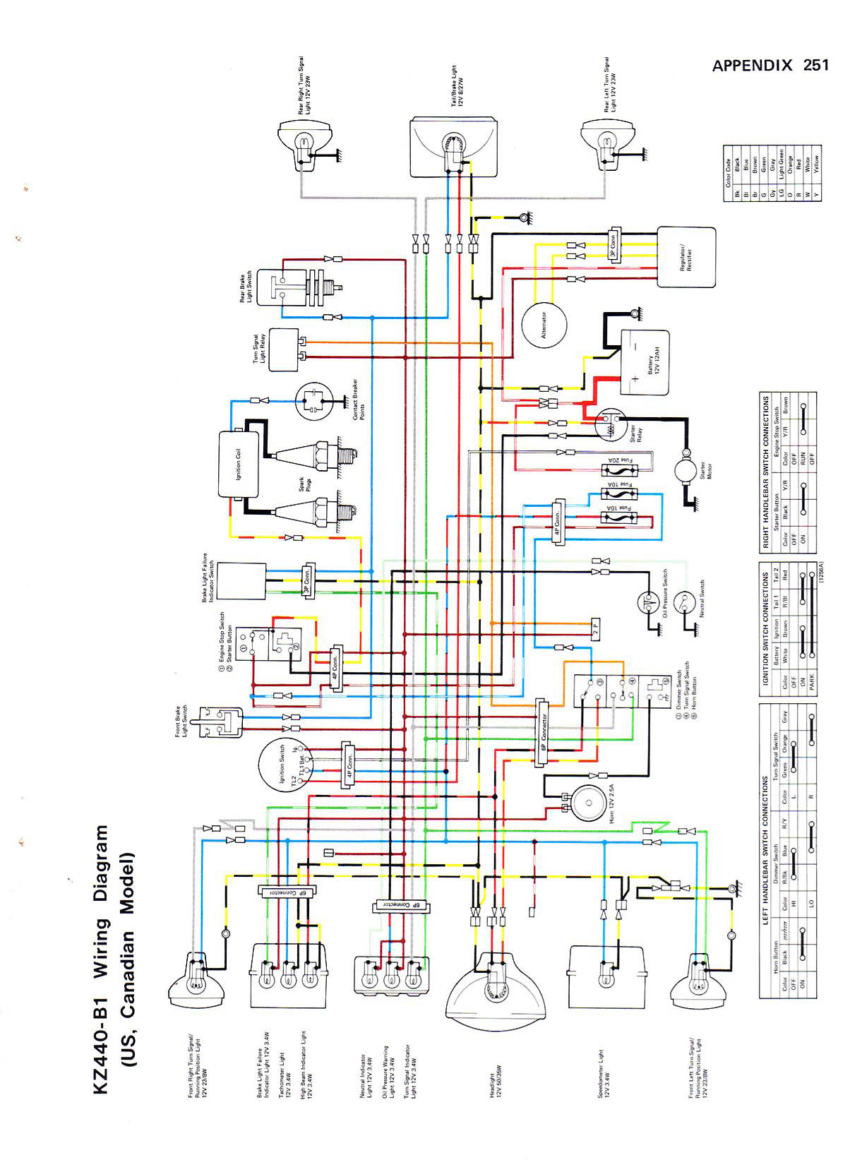 Kz400 Wiring For Explore Schematic Diagram Kawasaki W650 Index Of Kz440 Diagrams Rh Com Forum Specs
