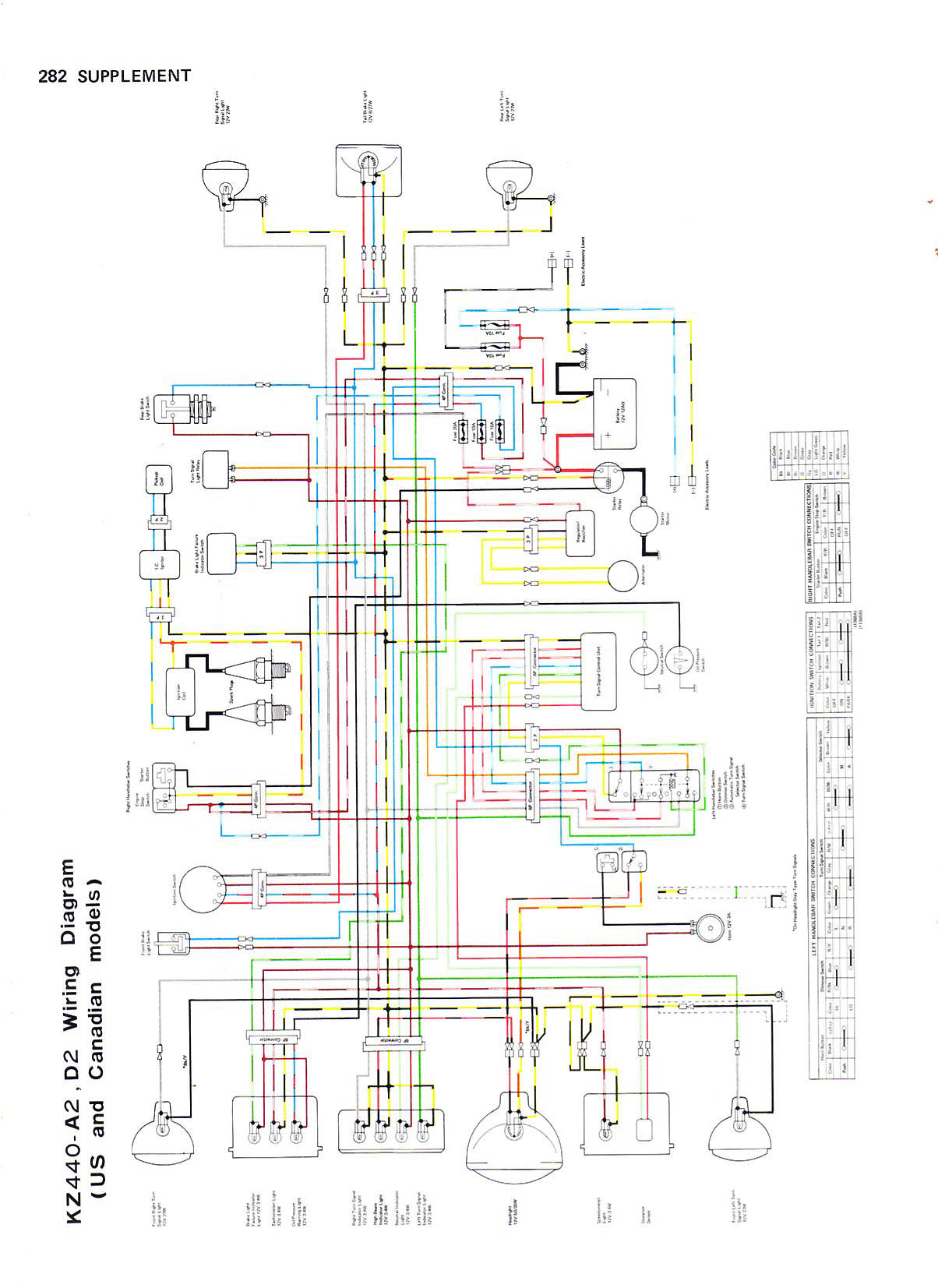 1980 Kz440 Wiring Diagram Product Diagrams Kawasaki Aura 1981 Ltd 440 Rebuild Thread Page 5 Barf Bay Area Rh Bayarearidersforum Com Kz750