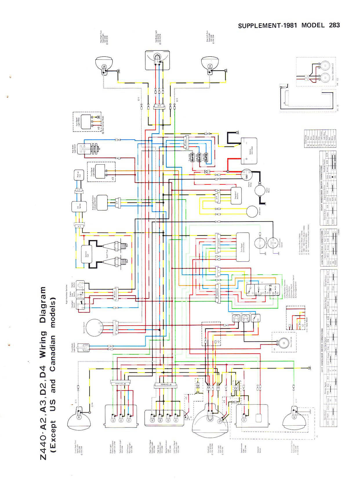 1980 Kz440 Wiring Diagram Schematic List Of Circuit Kz1000 Color Just Data Rh Ag Skiphire Co Uk