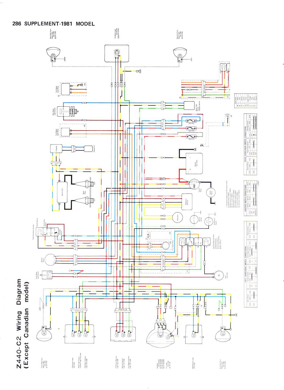 Kawasaki Invader Wiring Diagram Reveolution Of For Bayou 300 1981 K Z 440 U2022 Gsmx Co 95 750 Wire Diagrams Carburetors