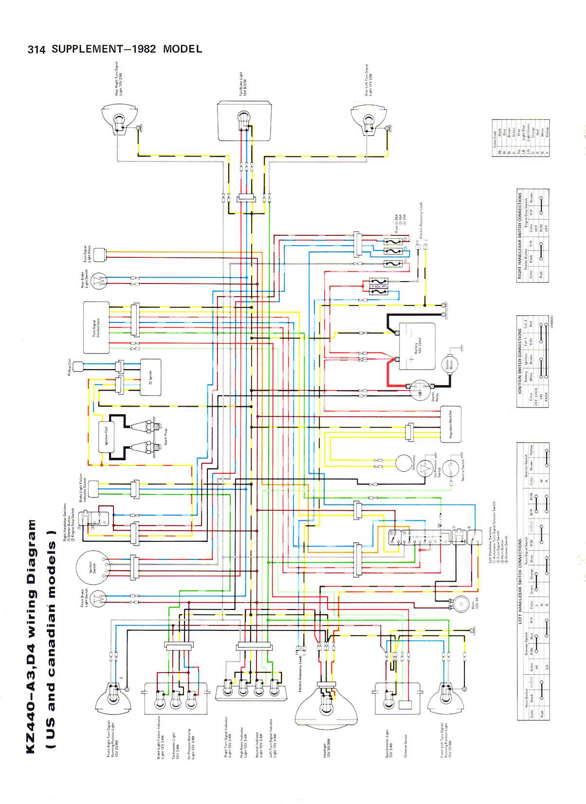 Kz400 Wiring Diagram Simple 1977 Kawasaki Kz200 Index Of Kz440 Diagrams Case 400 Kz 440 80 A