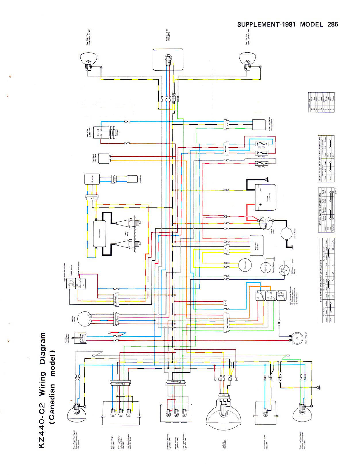 index of /kz440 wiring diagrams  kz400.com