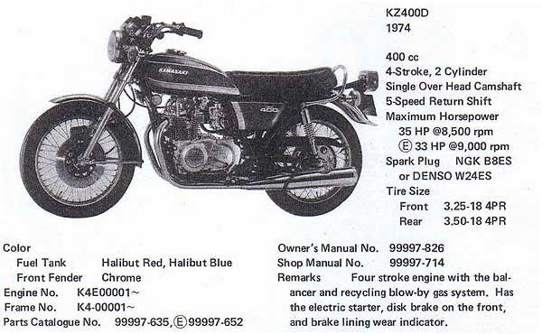 Kawasaki Z 400 1979 Speedo Cable 400 CC