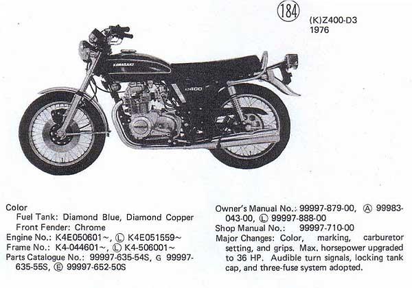 Kawasaki Z 400 J2 1982 400 CC Gear Change Oil Seal