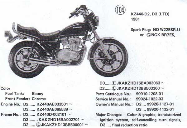 Z 440 C2 Clutch Cable Kawasaki K 1981