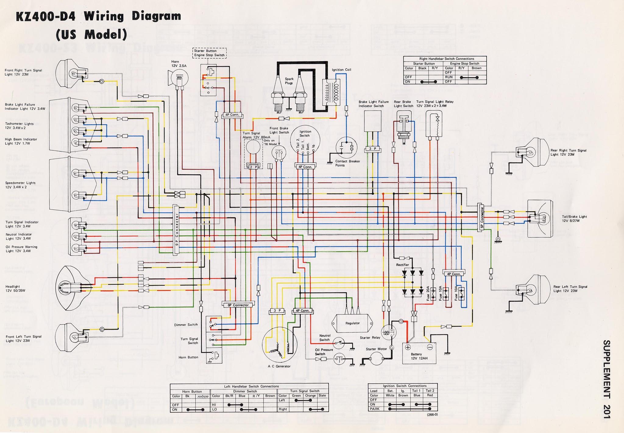 Kz400 Wiring Diagram Schematics 1983 Kawasaki Motorcycle Diagrams