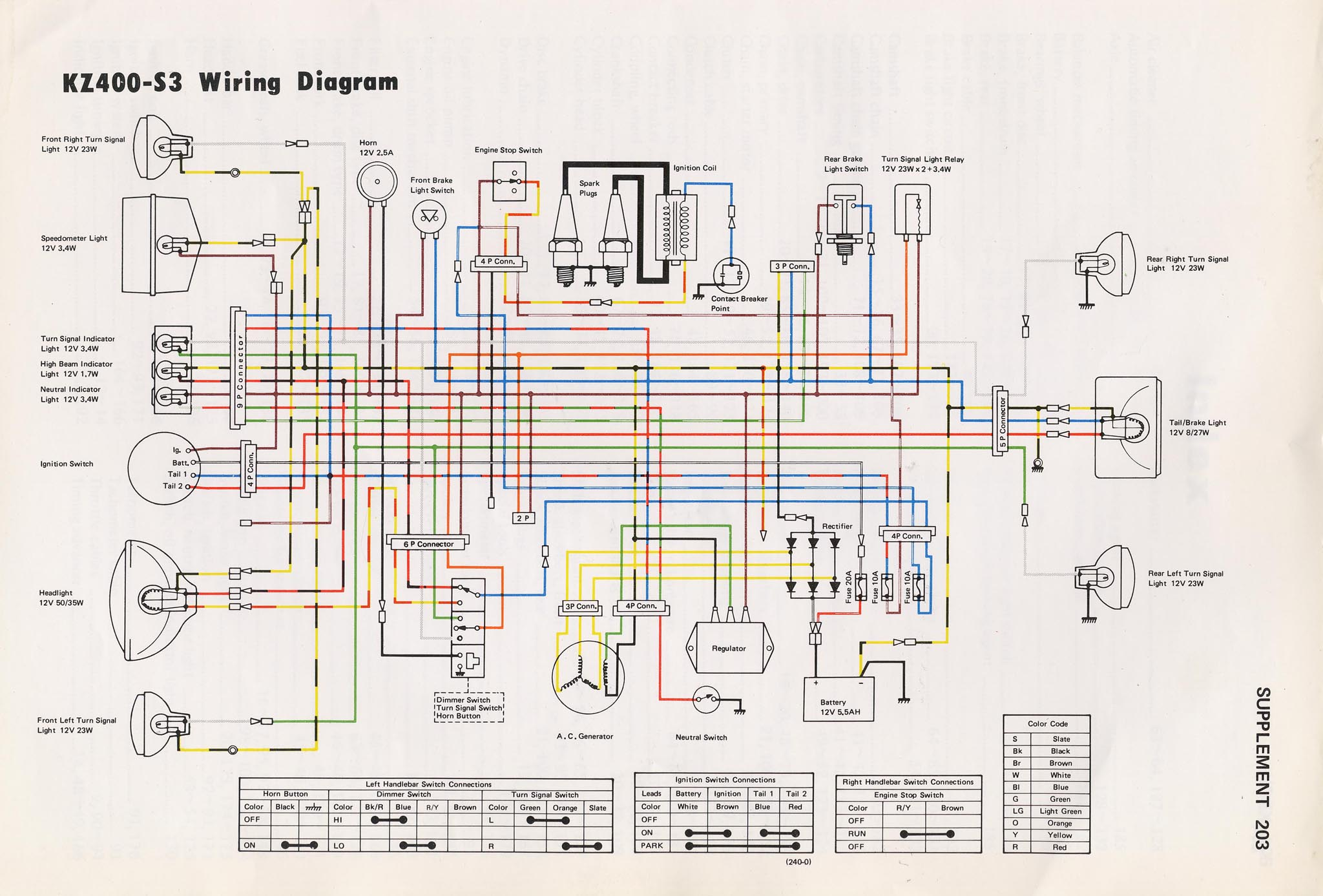 1976 Kawasaki Wiring Diagrams - basic electrical wiring theory on