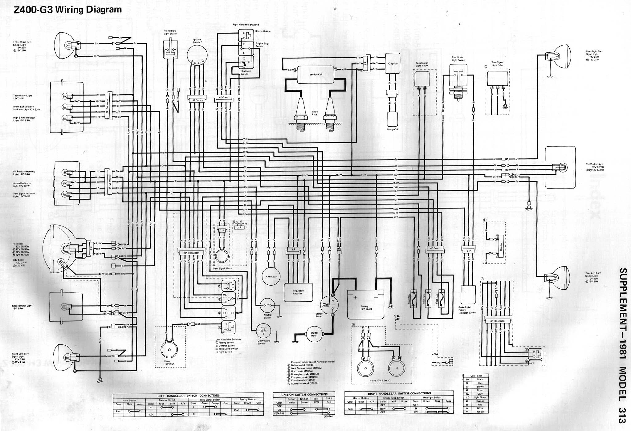 index of techh tips bilder wiring diagrams rh kz400 com kz400 wiring diagram 1976 1975 kawasaki kz400 wiring diagram