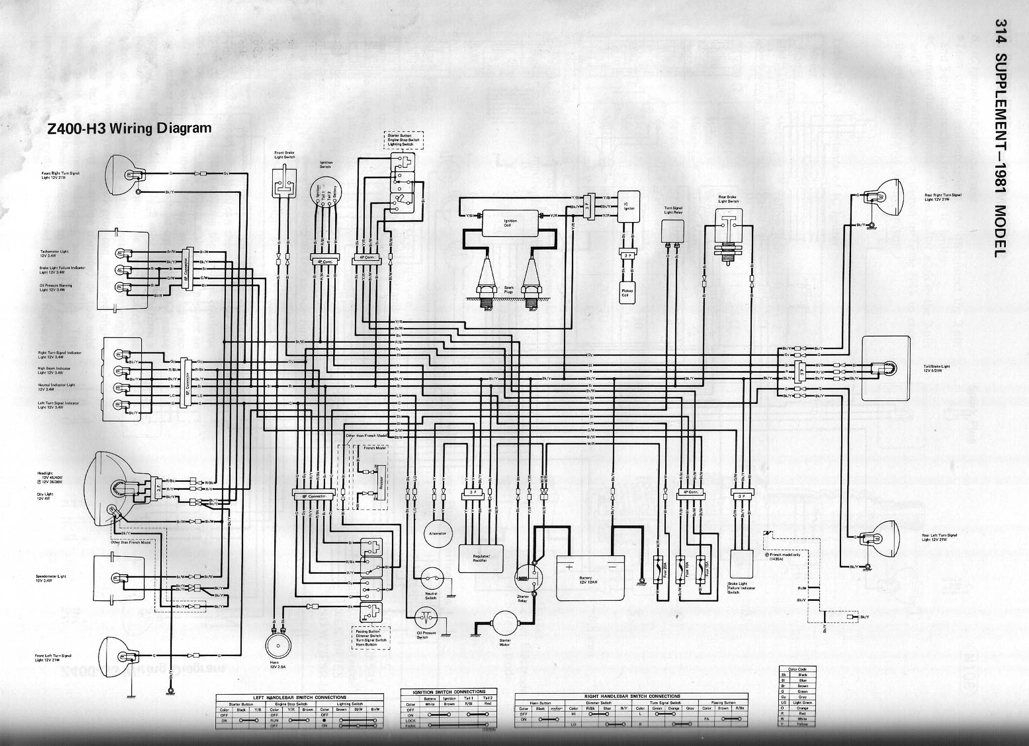 Kawasaki Kz400 B2 Wiring Diagram And Schematics 1977 Index Of Kz440 Diagrams Source H32