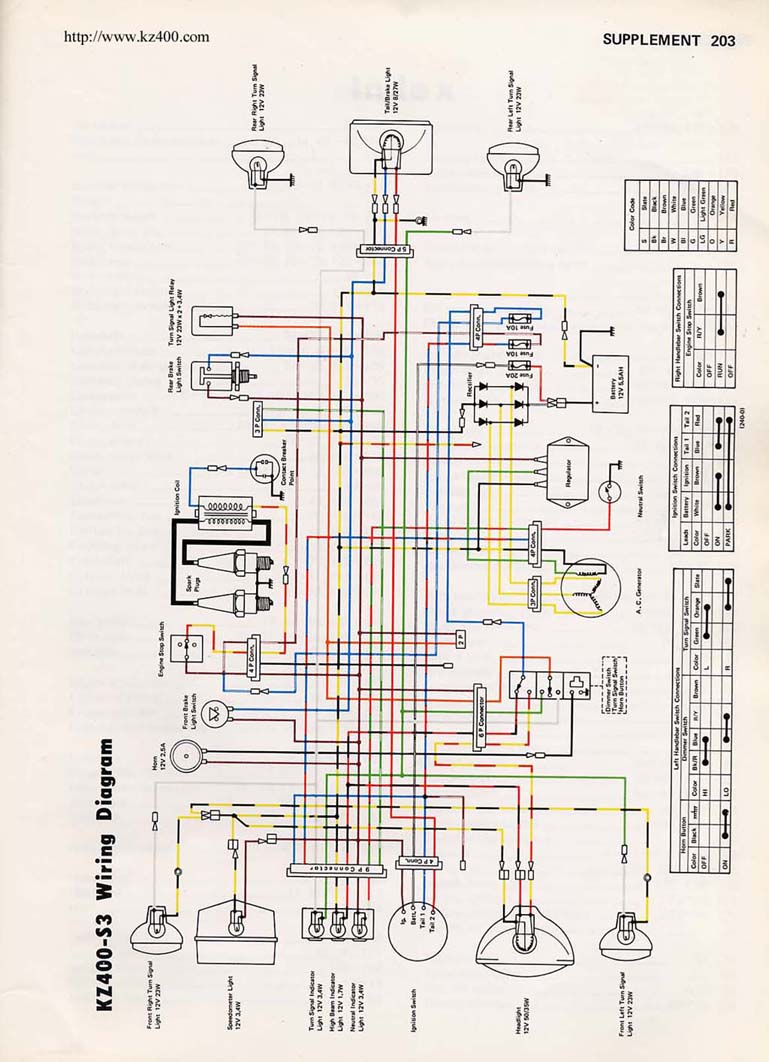 SUPPLEMENT 203 index of workshop manual bilder 1974 1977 workshop manual manual kz400 wiring diagram at alyssarenee.co